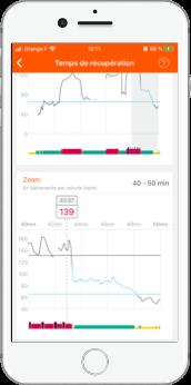 temps de récupération calculé sur l'app Equisense