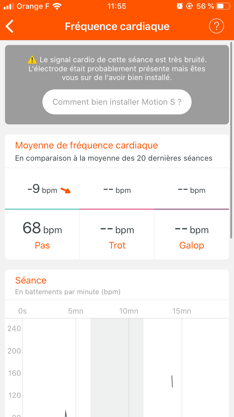 signal cardiaque bruité application Equisense