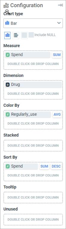 Chart Configuration Panel