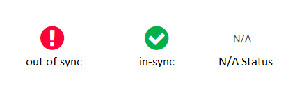 out of sync icon (red exclamation point), in-sync icon (green check mark), and not applicable icon (N/A)