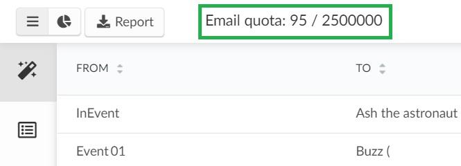 Email quota