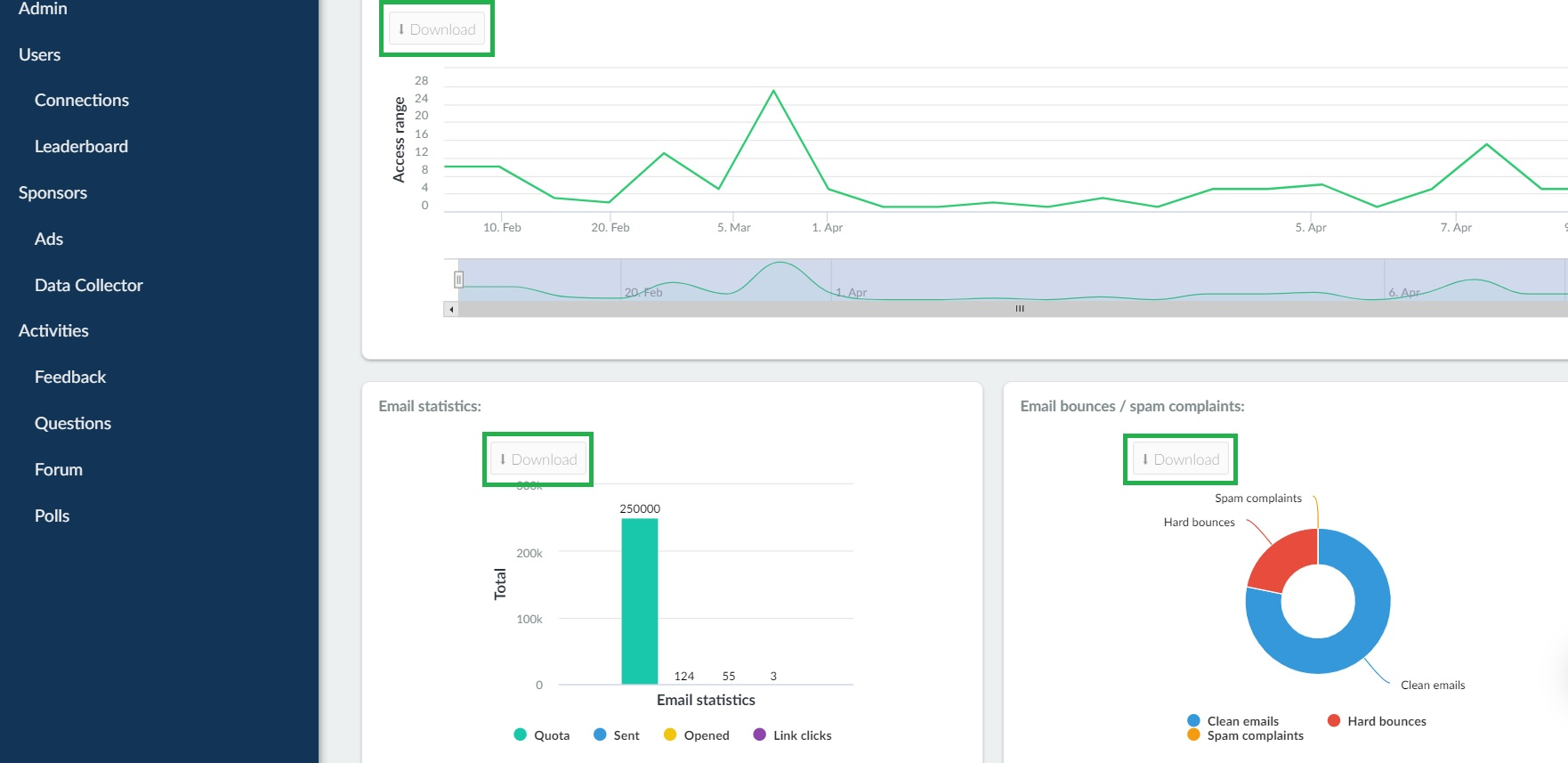 How to download charts from the Live dashboard