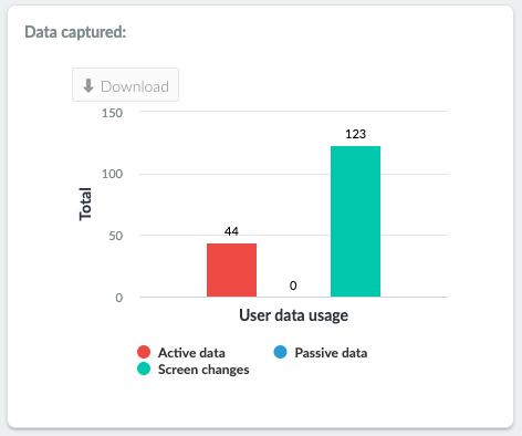 Data captured chart image