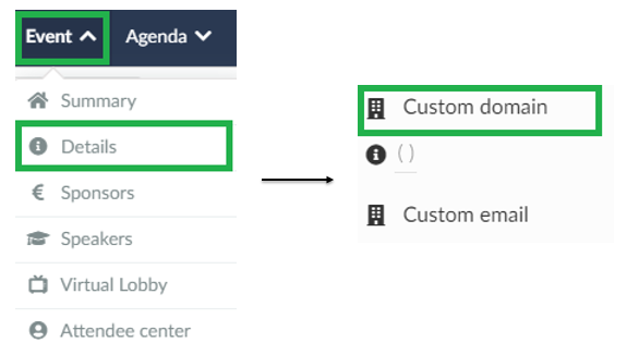 Screenshot event> details > custom domain