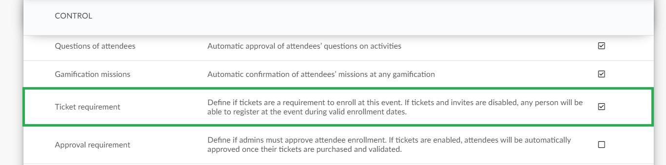 Enabling ticket requirement