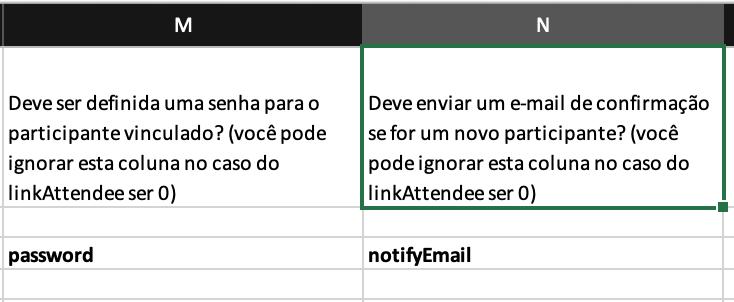 Como enviar um e-mail de notificação aos palestrantes