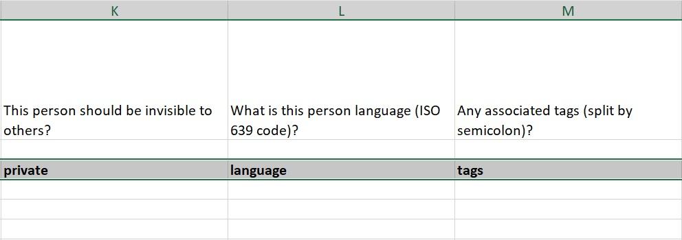 ISO Code on attendees spreadsheet