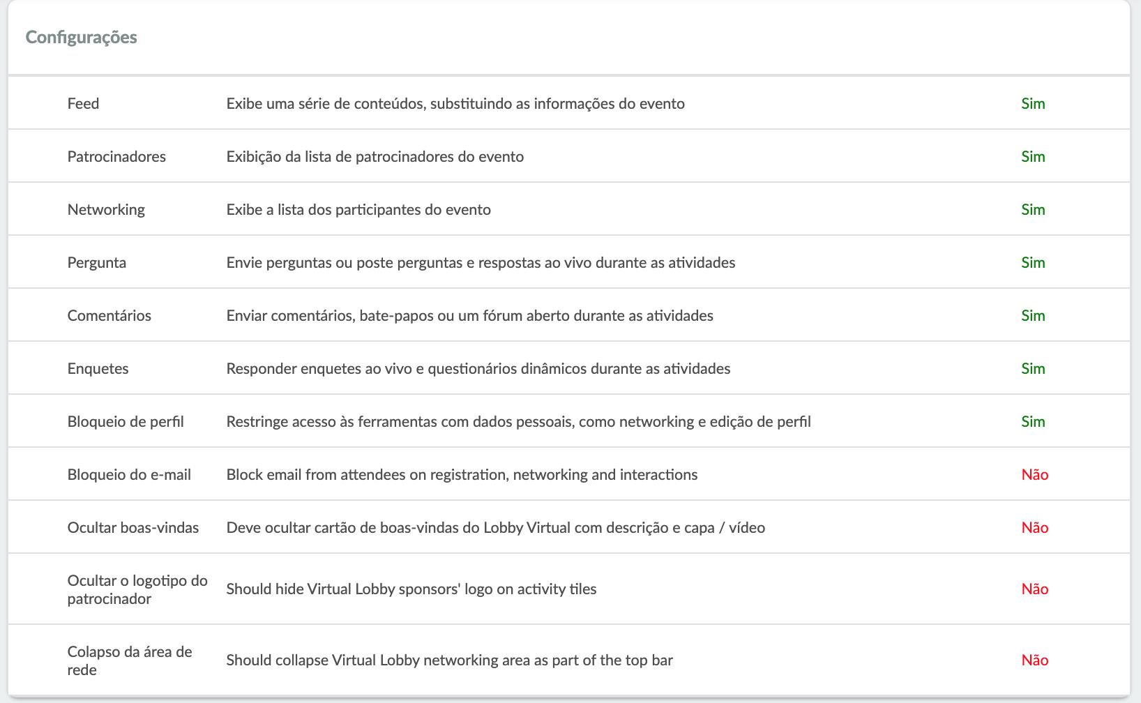 Configurações do Virtual Lobby