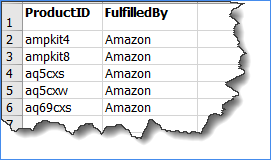 Bulk-update template with product IDs and fulfilled by amazon method