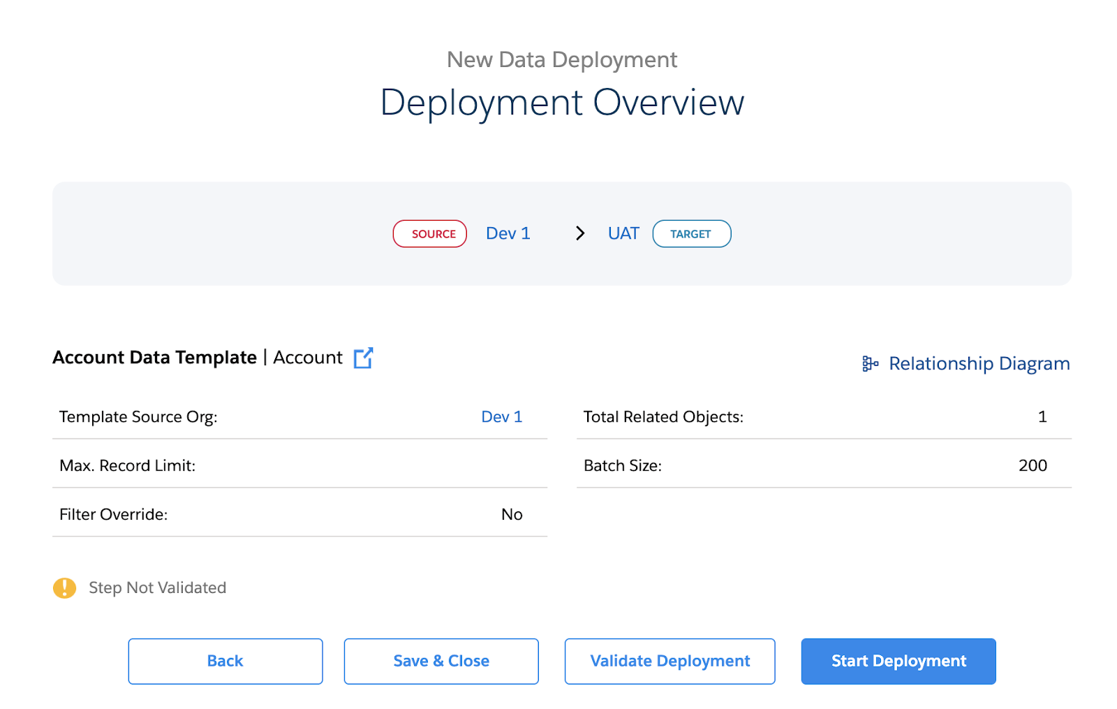 Deployment Overview screen