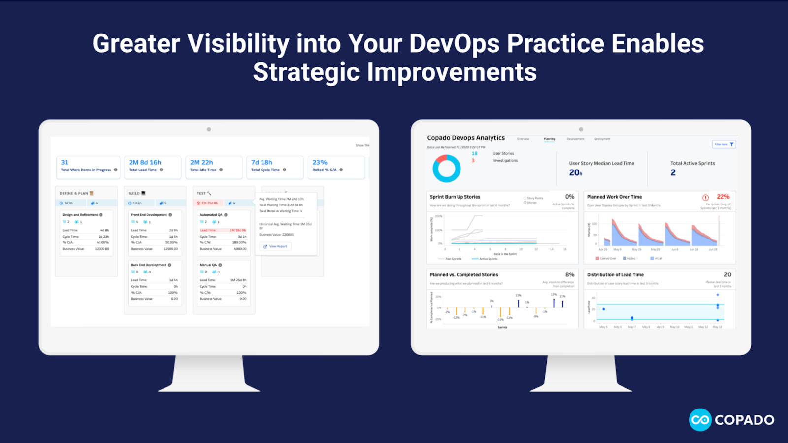 Insight into your DevOps processes