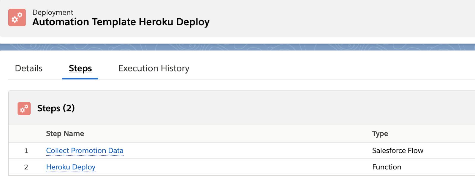 Heroku Deploy automation template