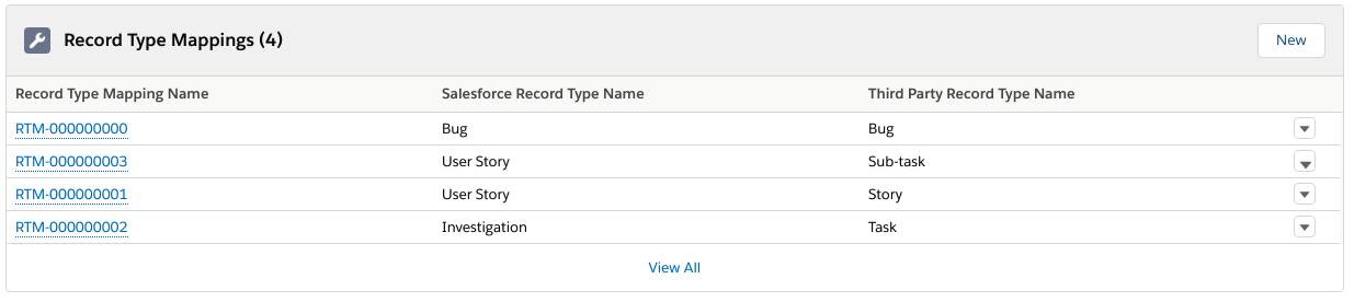 Record Type Mapping records for Jira
