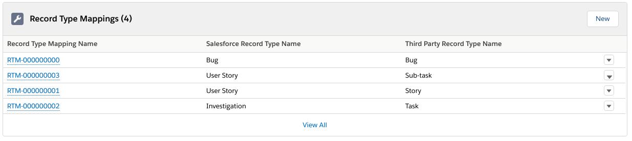Jira Record Types
