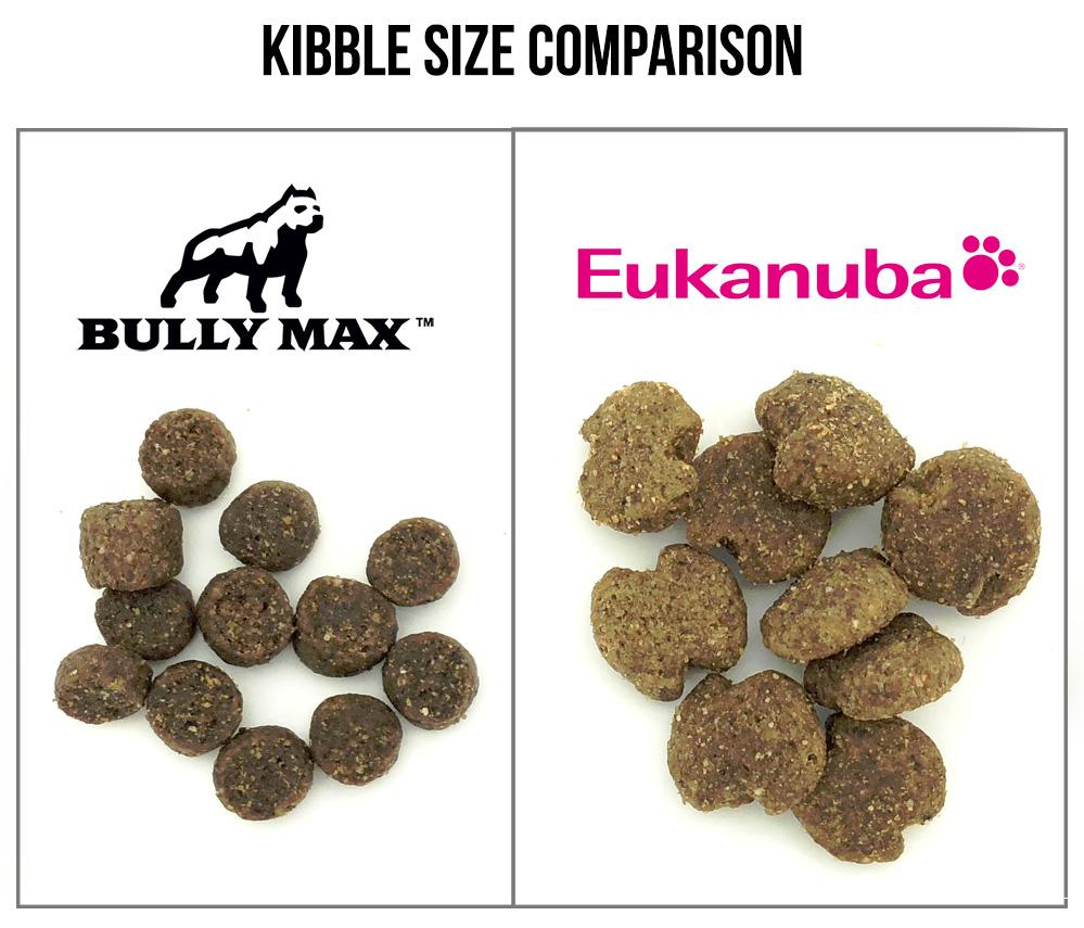kibble-size-comparison-eukanuba.jpg