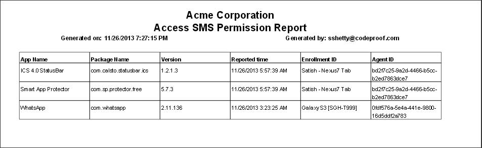 Apps Access Permission PDF report