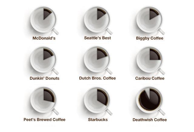caffeine_content.jpg