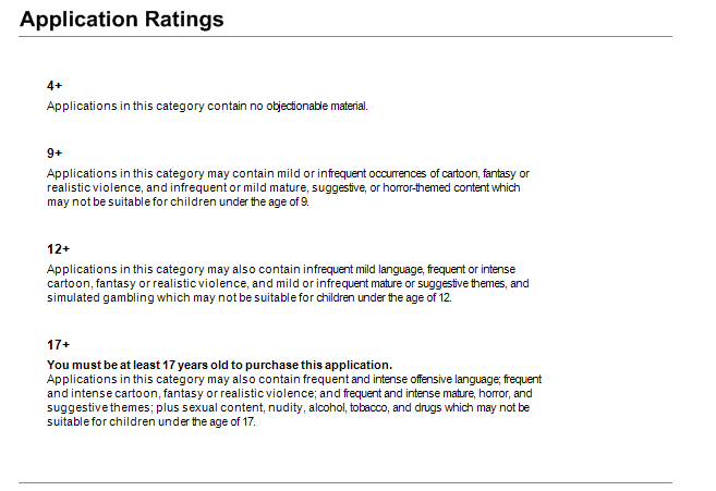 Apple App Rating descriptions