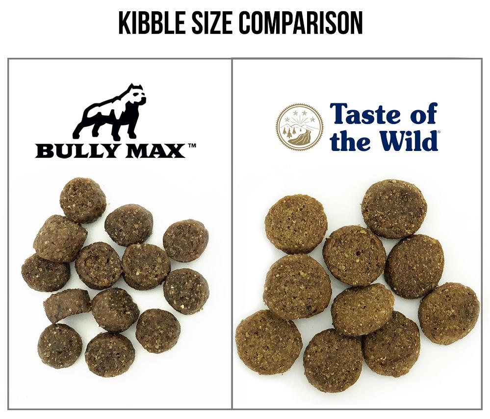 totw-kibble-size.jpg
