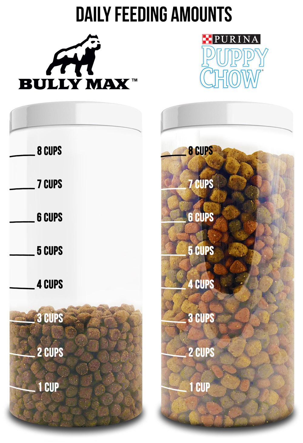 better-than-puppy-chow.jpg