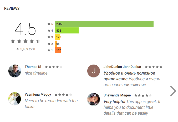 Popular (Featured) Reviews - AppFollow Help Center