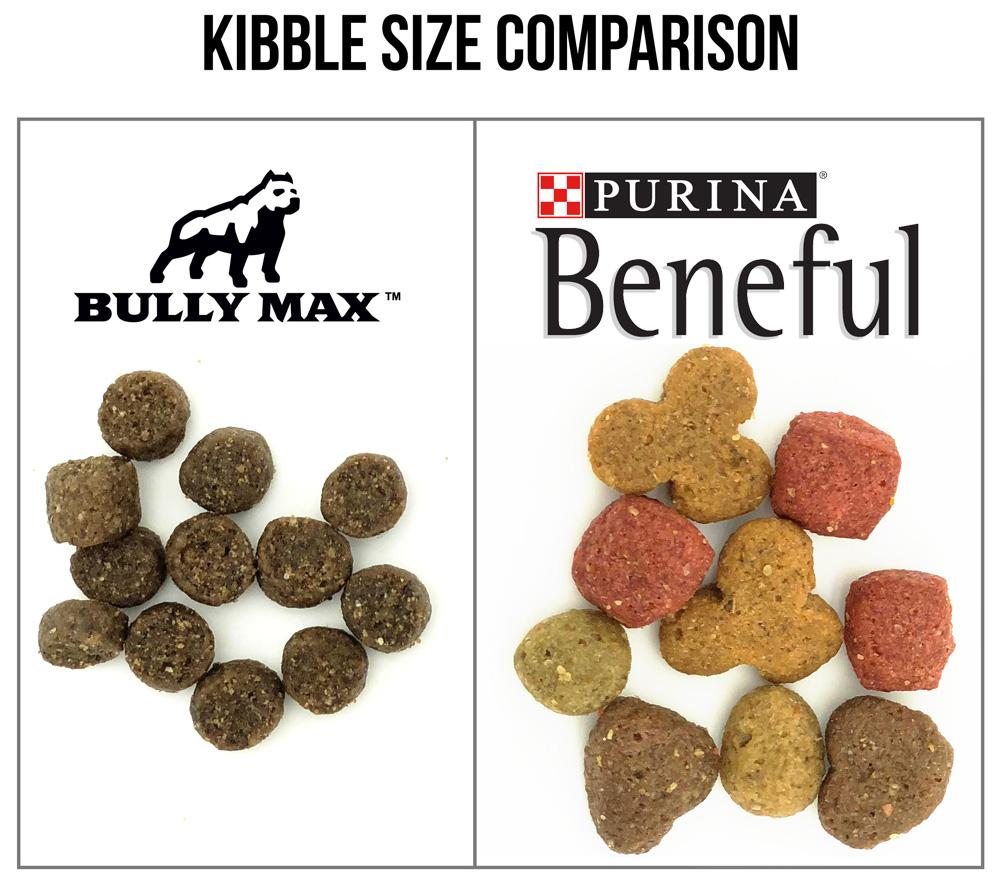 beneful-dog-food-comparison-2.jpg