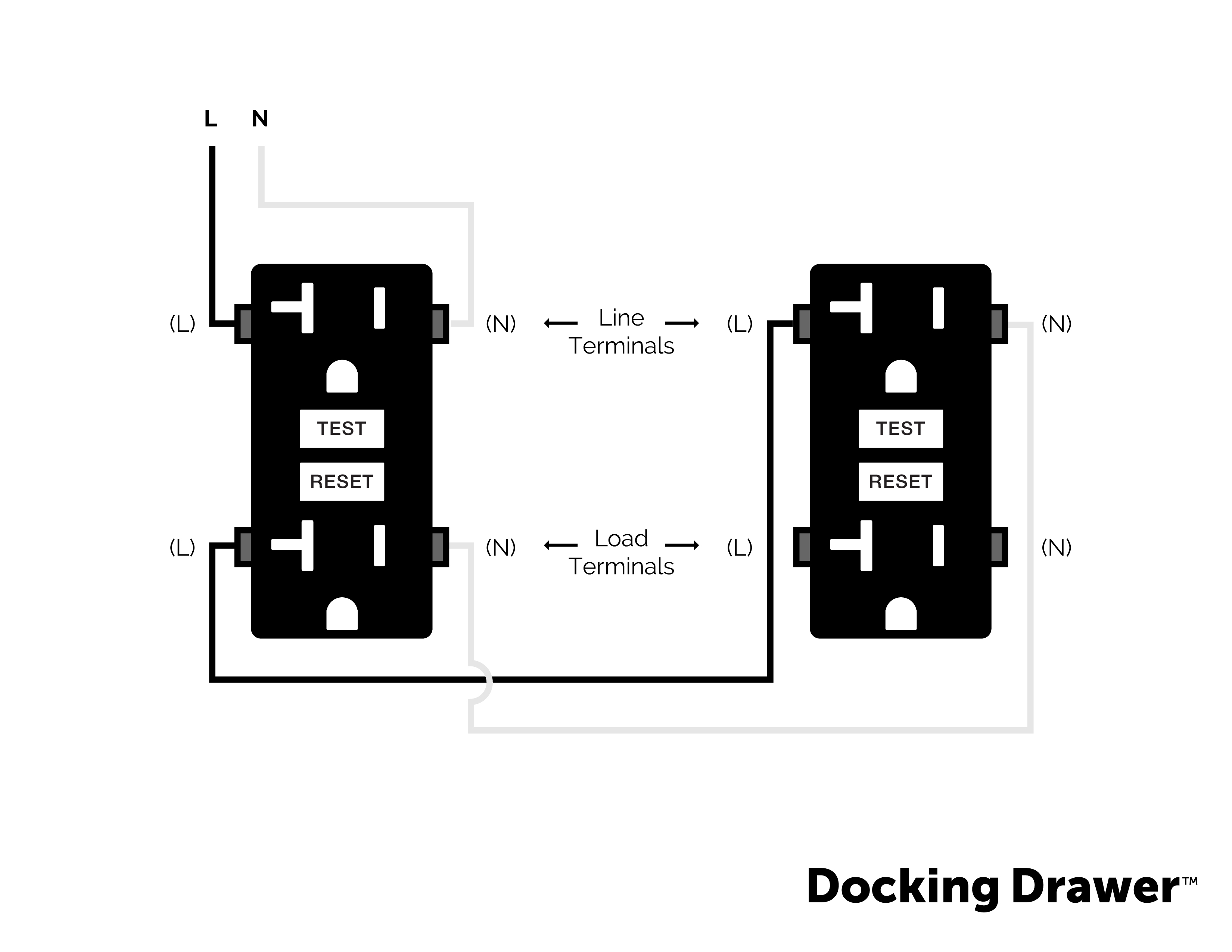 Can I Wire My Gfci Outlets In Series With Another Gfci Docking Drawer