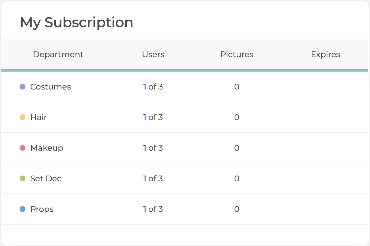 My Subscription Table
