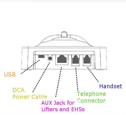 Instructions for Leitner Wireless Headset Base Setup