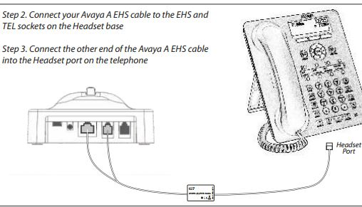 How to connect your Leitner Electronic Hookswitch to your Avaya phone base