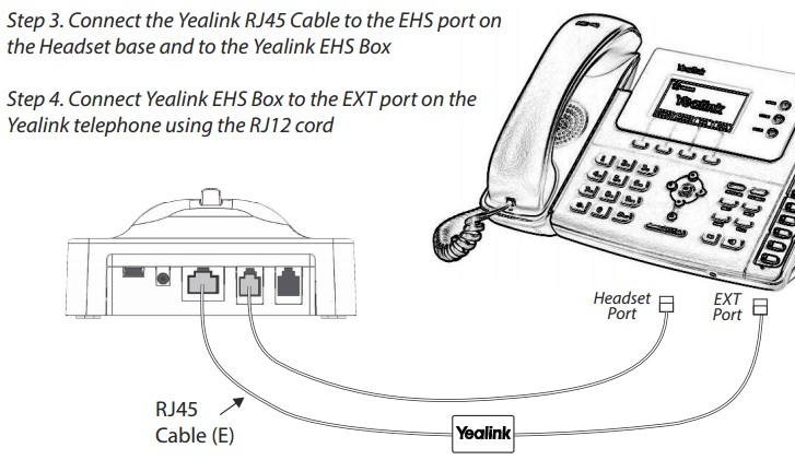 instructions for connecting a Yealink electronic hookswitch