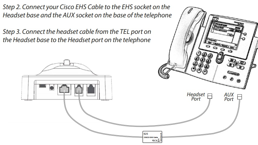 Reference for how to set up an Cisco Hook Switch/></figure> <p>NOTE: The phone will need to be in DHSG or EHS mode for this accessory for work. <strong>This setting can only be changed in the CUCM (Cisco Unified Communications Manager) on the computer.</strong> However, you can check to see if it's already set up.</p> <p></p> <p>Try this on 7900 phones:</p> <p>1) Settings</p> <p>2) Device configuration</p> <p>3) Network configuration (it may say media configuration)</p> <p>3) Ensure Hookswitch mode is <strong>ENABLED</strong></p> <p></p> <p>If it does not say that this mode in Enabled, call your Phone Service Provider to get it switched on.</p> <p></p> <p></p> <p></p> <p></p>