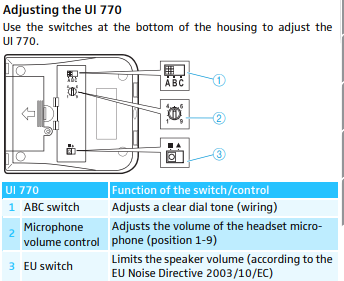 Sennheiser amplifier volume controls