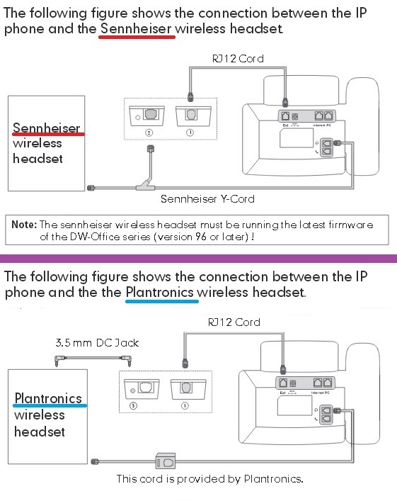 Sennheiser wireless headset with cables and instructions