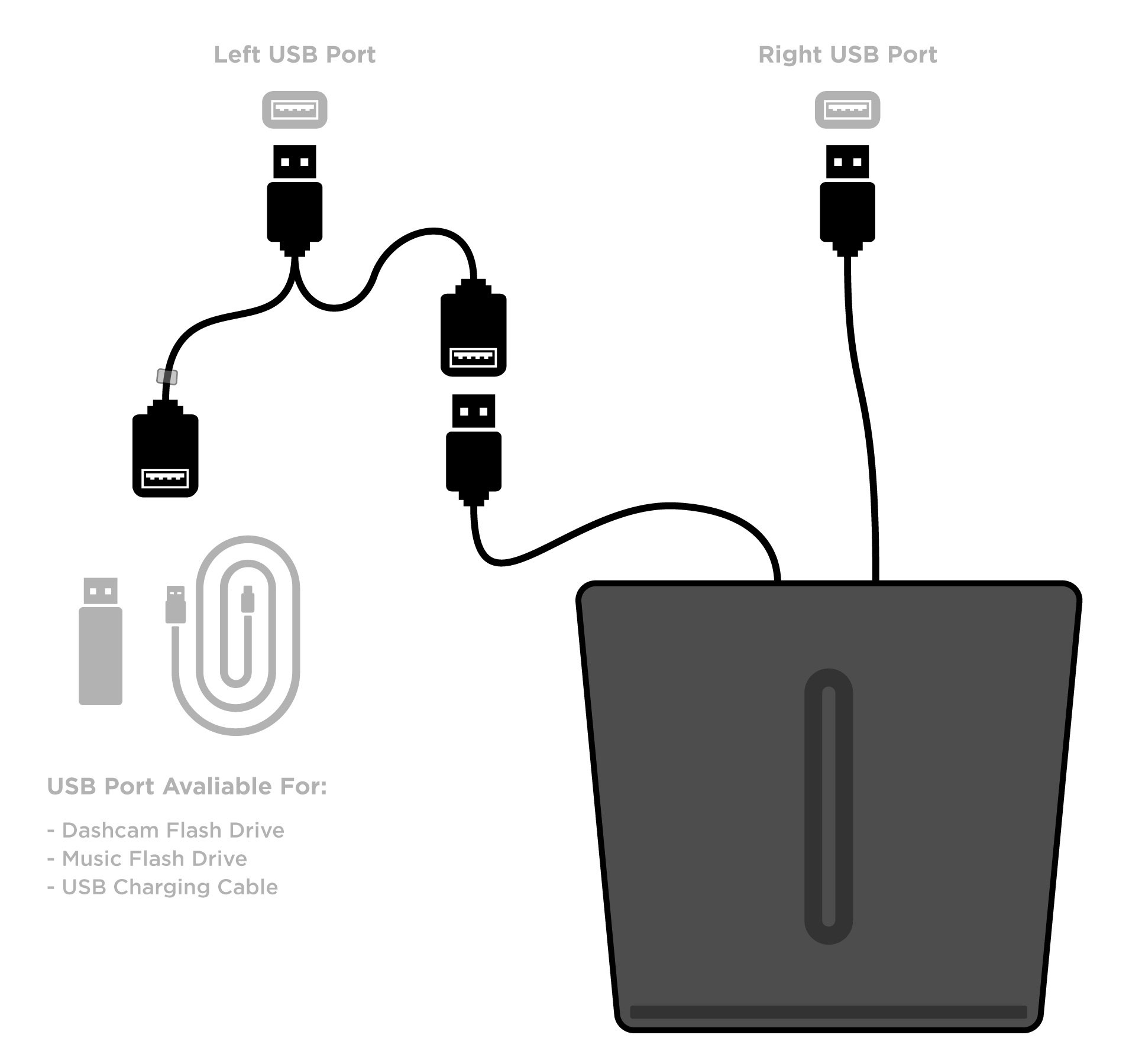 How do I use a USB splitter with my Wireless Charger for ...
