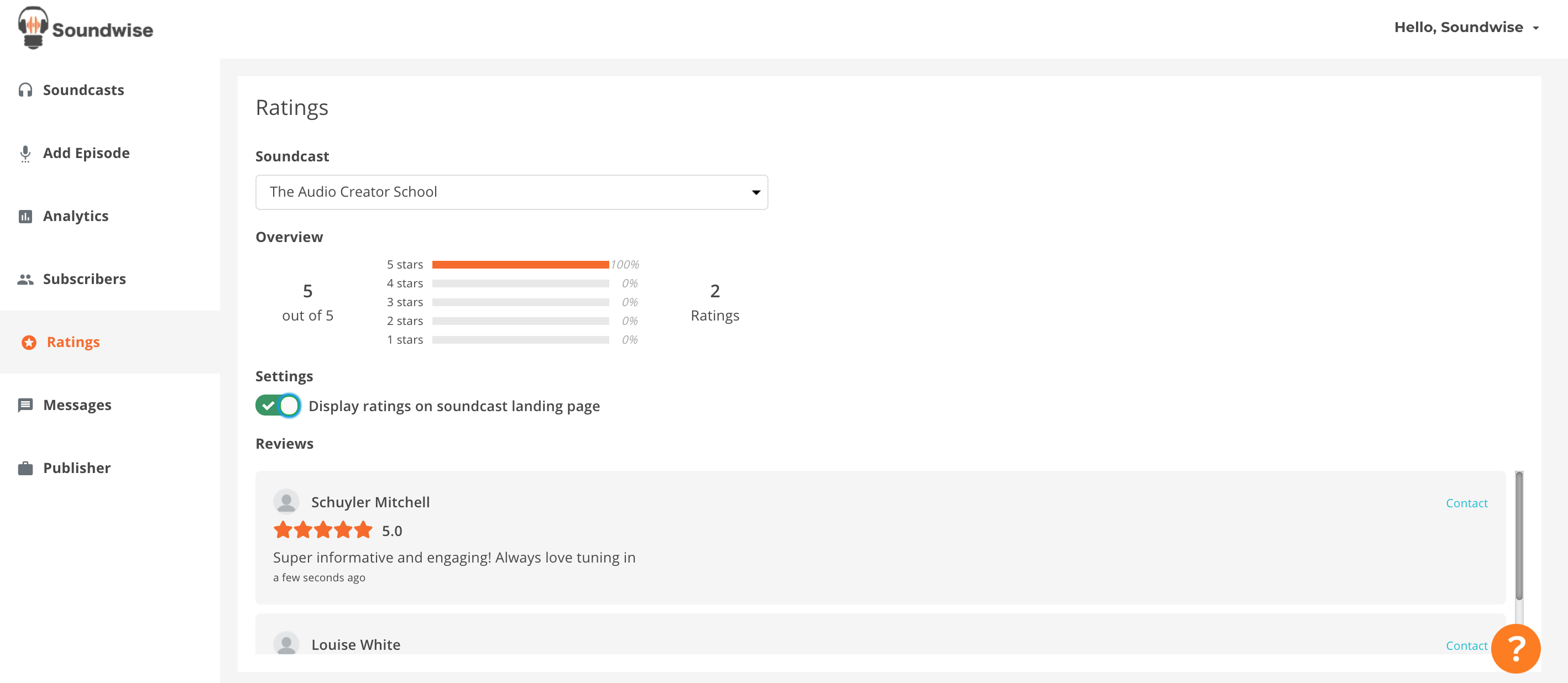 Ratings tab on Soundwise publisher dashboard
