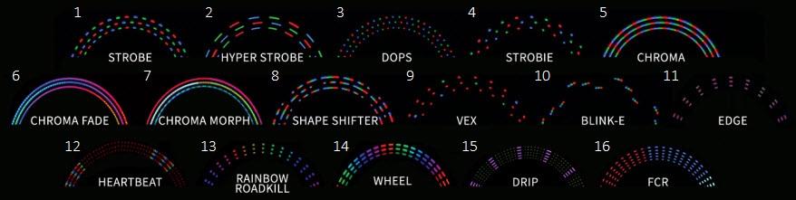 Chroma Evolution Flashing Patterns