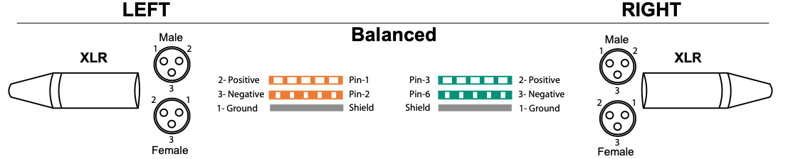 rj45 to balanced or unbalanced audio cable wiring  teloshelp