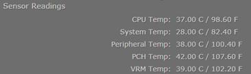 Telos Z/IPStream R2 Temperatures