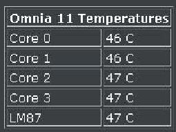 Omnia.11 Temperatures