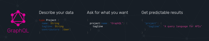 What GraphQL offers